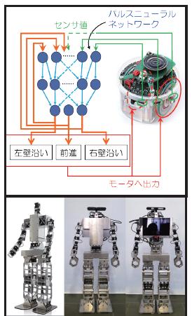 知能ロボット研究室